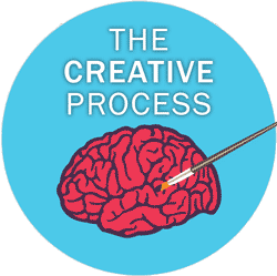 The Creative Process Agile development